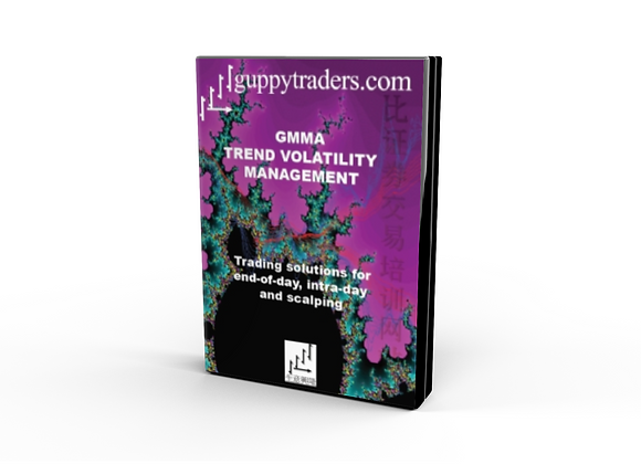 GMMA Trend Volatility Management