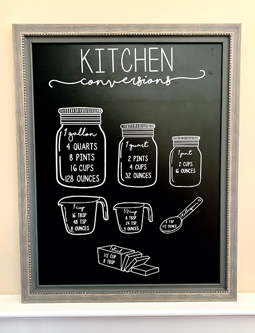 Kitchen Conversions Chalkboard