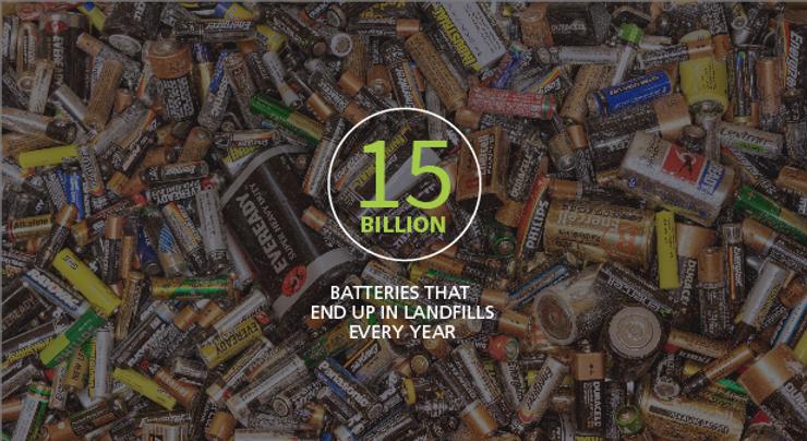 BatteriesInLandfills(1).png