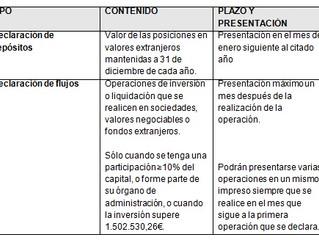 Declaración de titulares de inversión española en el exterior en valores negociables hasta el próxim