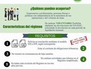 REDEME Régimen Especial de Devolución Mensual de IVA/IGIC LEY 4/2008.
