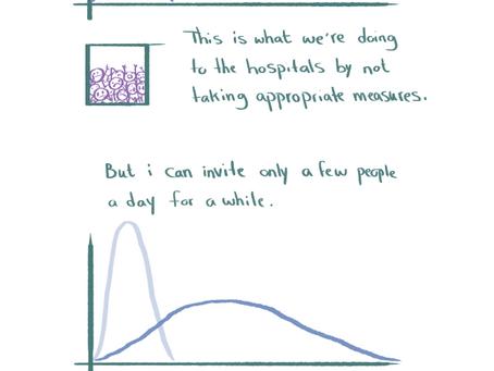 Flatten the Curve Explainer