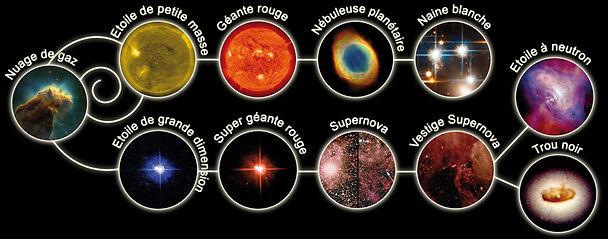 astrotheme_etoiles.jpg