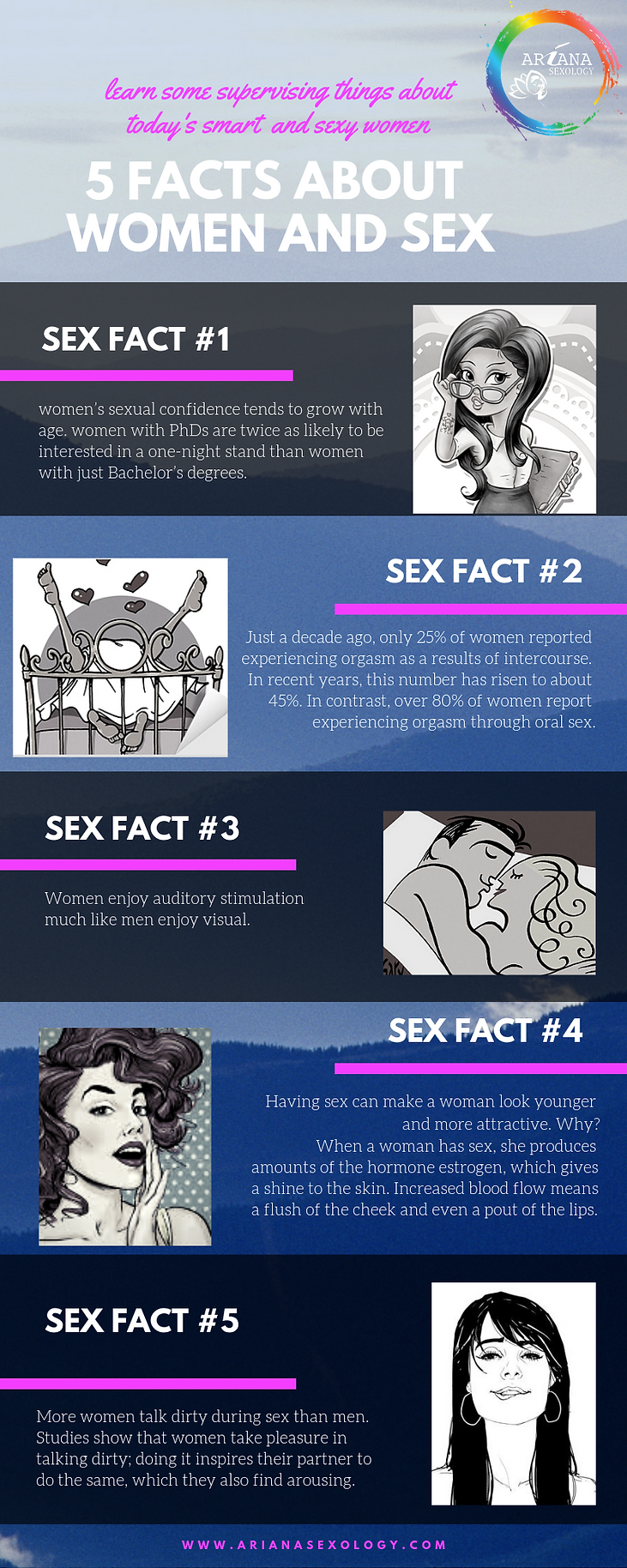 Women and Sex (Ariana Sexology).png