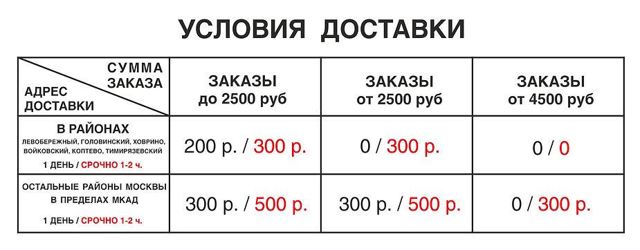 УСЛОВИЯ ДОСТАВКИ МП.jpg