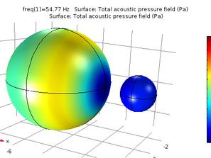 #011: Reviewing BEM in COMSOL Multiphysics
