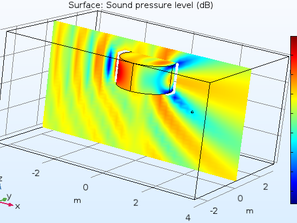 #012: BEM and Optimization in COMSOL Multiphysics 5.3a