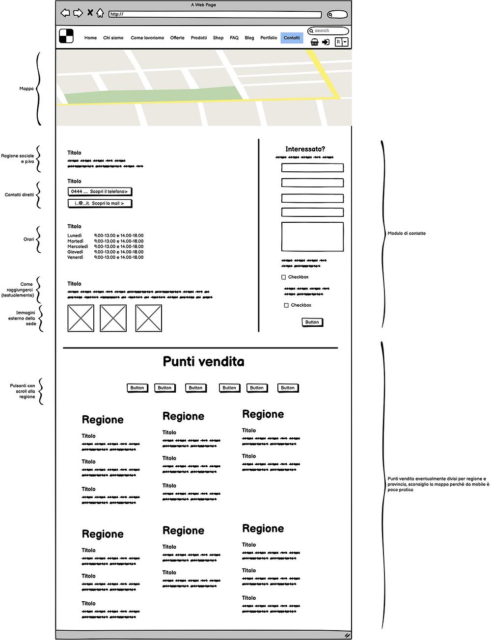 Schema Pagina contatti - Web design - Wix, Wordpress, Magento, Prestashop