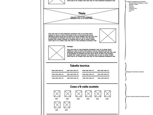Creare una pagina prodotto efficace per e-commerce - Web design - Wix, Wordpress, Magento Prestashop