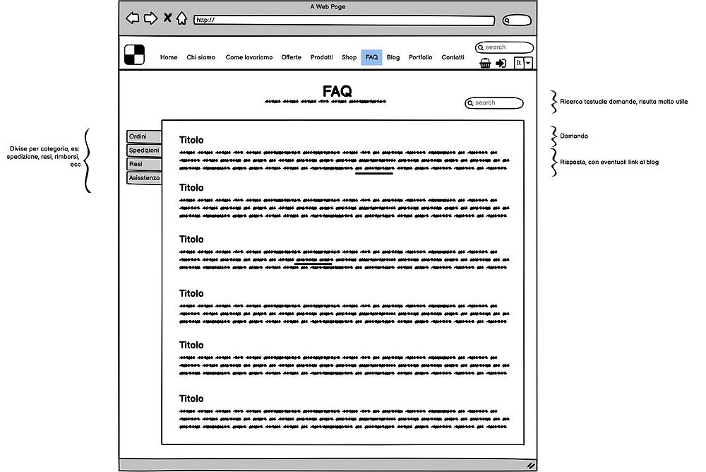 Schema pagina FAQ per e-commerce - Web design - Wix, Wordpress, Magento, Prestashop