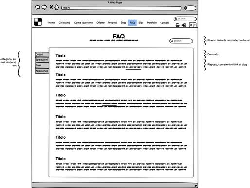 Creare una pagina FAQ per e-commerce - Web design - Wix, Wordpress, Magento, Prestashop