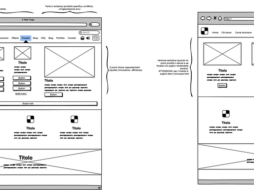 Creare un mega menù - Web design - Wix, Wordpress, Magento, Prestashop