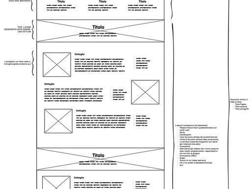 Creare una pagina chi siamo - Web design - Wix, Wordpress, Magento, Prestashop