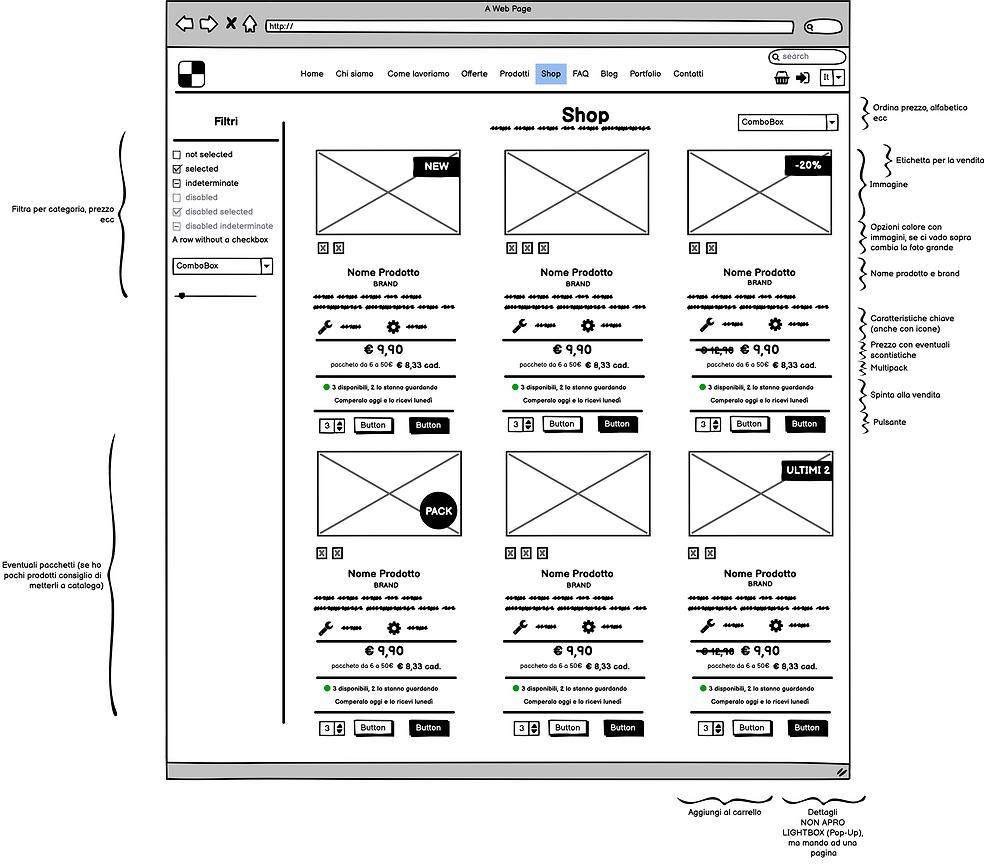 Schema  pagina vetrina negozio efficace - Web design - Wix, Wordpress, Magento, Prestashop
