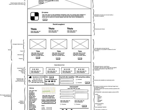 Creare un'Homepage efficace - Web design - Wix, Wordpress, Magento, Prestashop