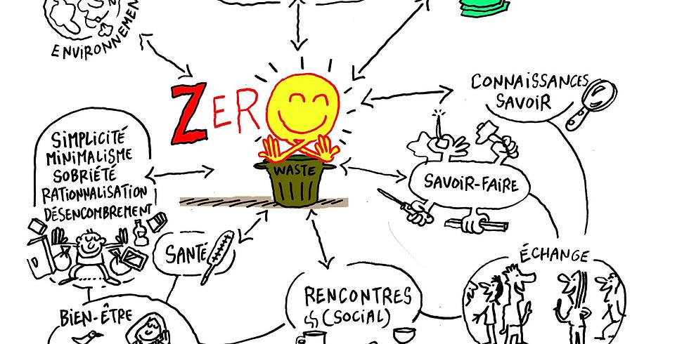 Atelier : Se lancer dans le Zero déchet !