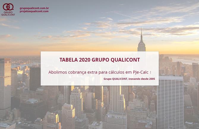 Conheça a tabela 2020 de honorários do Grupo QUALICONT