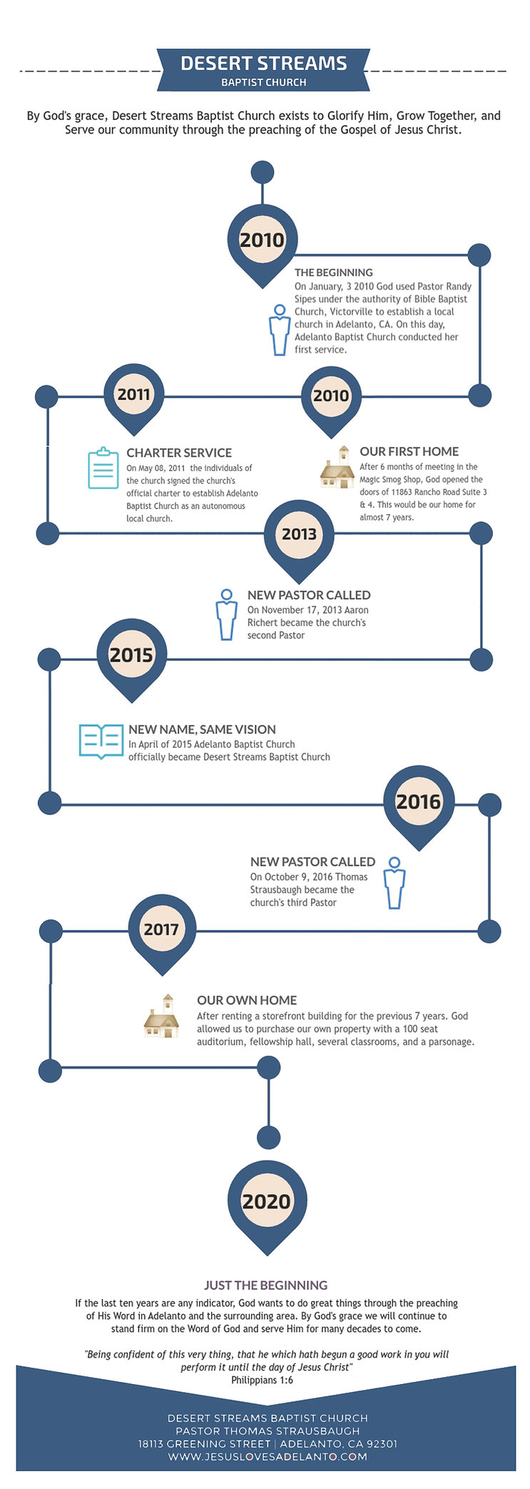 History of DSBC.jpg