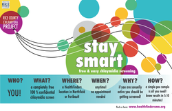 Stay Smart Poster