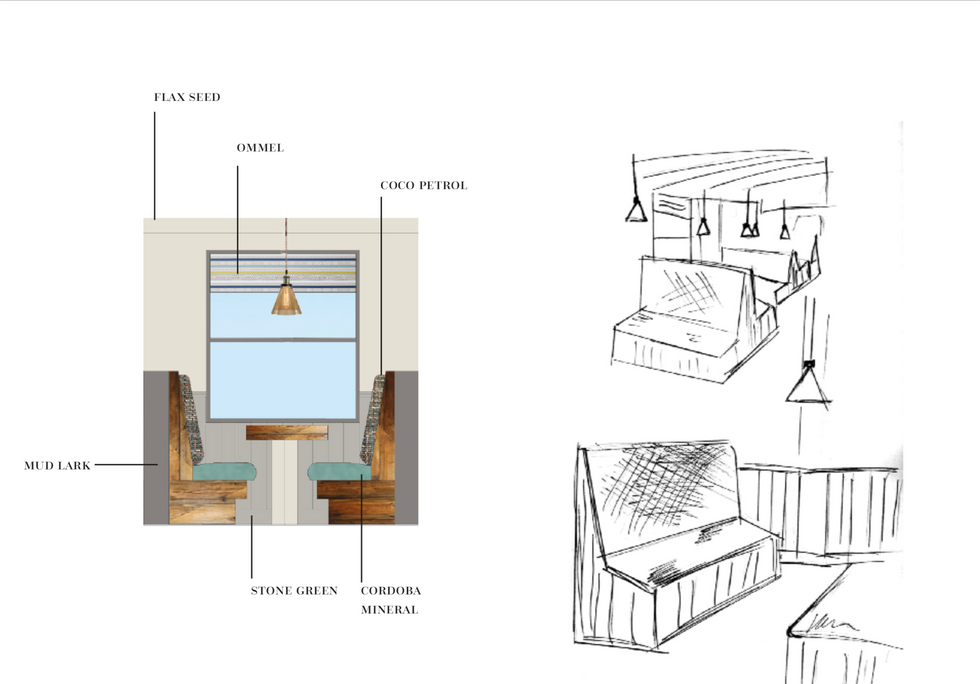 Annotated Rendered Elevation & Rough Sketches