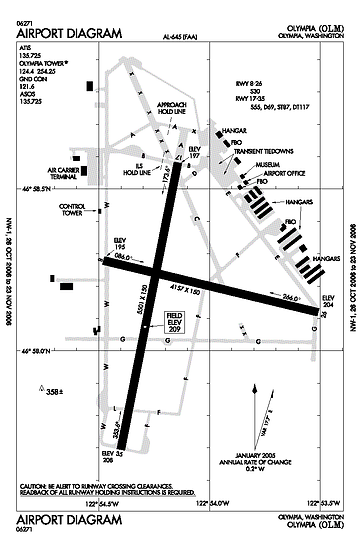 OLM_-_FAA_airport_diagram.png