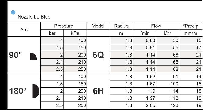 Short Radius - Table 3.png