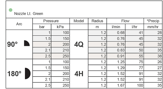 Short Radius - Table 2.png