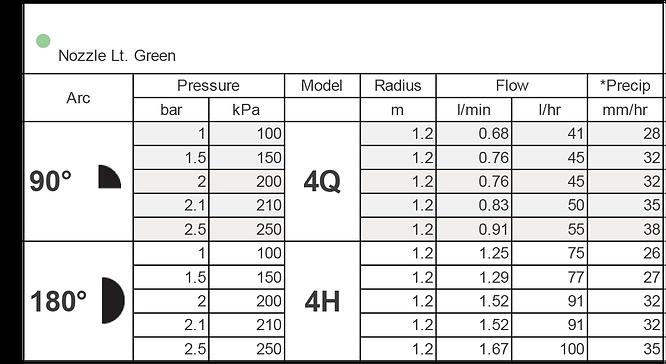 Short Radius - Table 2.png