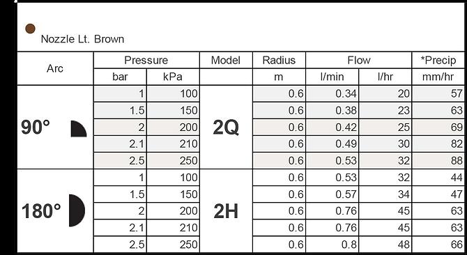 Short Radius - Table 1.png