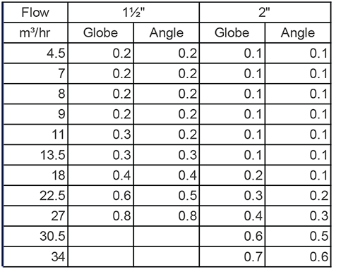 PGV- 1.5 - Table 1.png