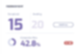 qChange-Behavior360-Platform-Leader Experience