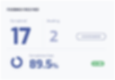 qChange-behavior360-platform-leader-experience