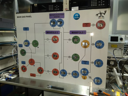 Large custom interactive panel