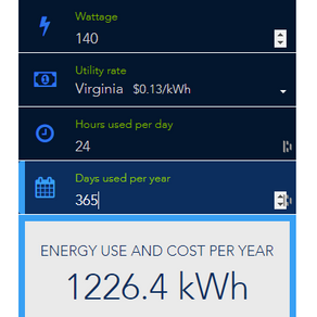 Energy Efficiency Has Its Own Day