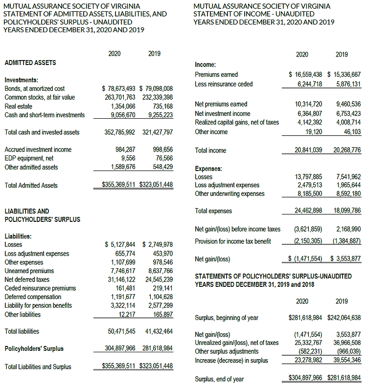 Capture.Annual.Report.Tables.png
