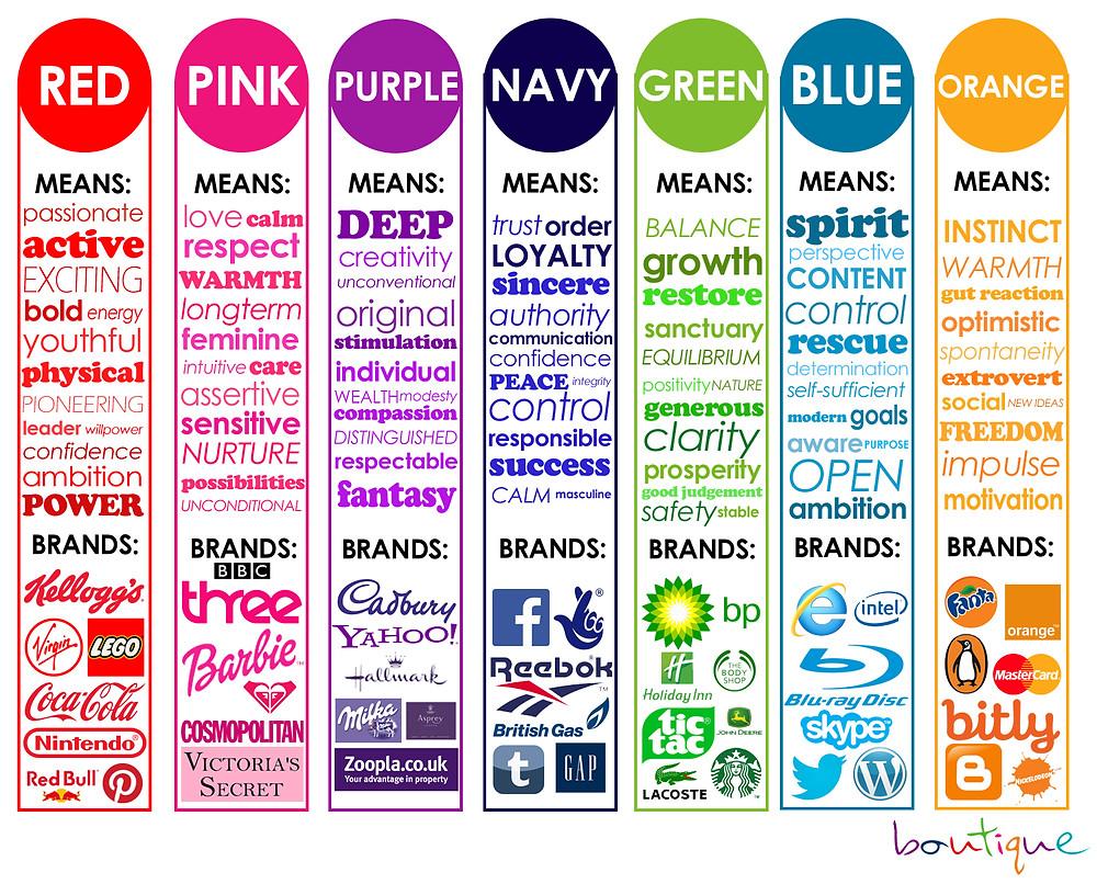 logo design colour psychology