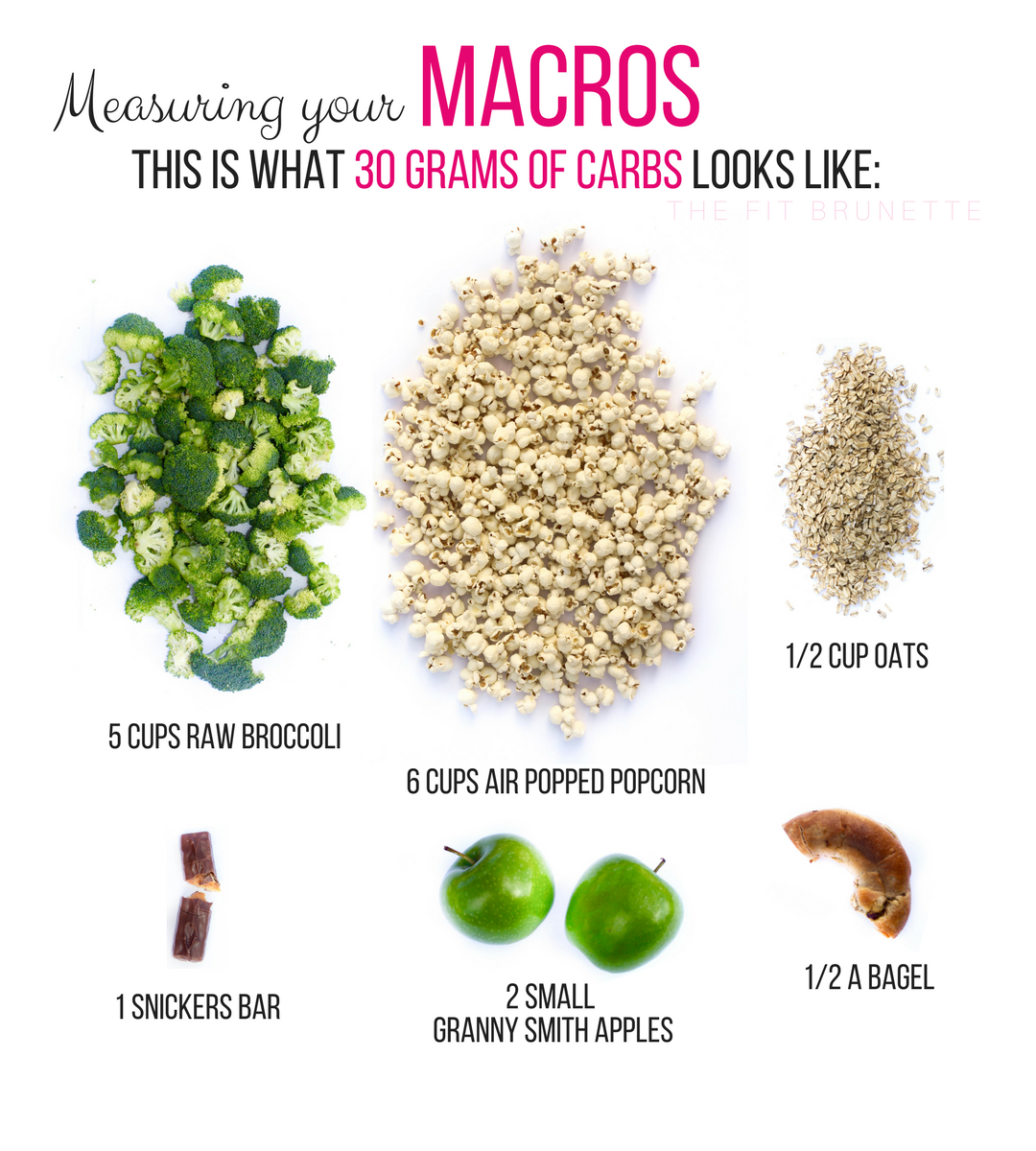 Measuring Your Macros: CARBS | This is What 30 Grams of Carbs Looks Like |  Samantha Bowers | The Fit Brunette