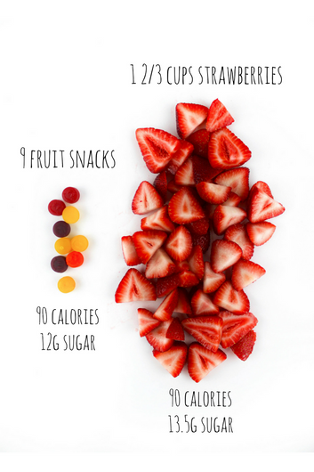 What's the Difference? Looking Past the Calories & Picking the Healthiest Snack