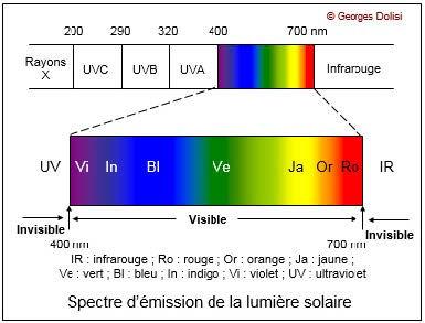 Emission UV.jpg