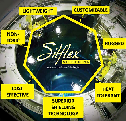 Best Radiation Shielding