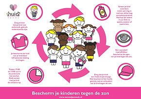 Infographic_Zonnetjesweek-2020.jpg