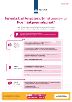 poster+Factsheet+Hoe+maak+je+een+afspraa