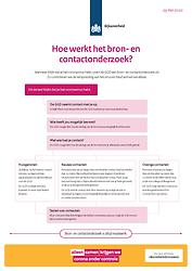 poster+Factsheet+Hoe+werkt+het+bron-+en+