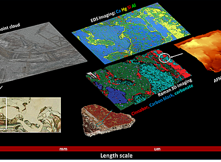 Multiscale damage assessment of ancient structures
