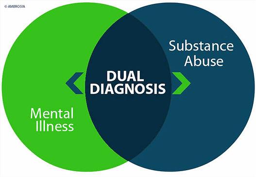 ambrosia-dual-diagnosis.jpg