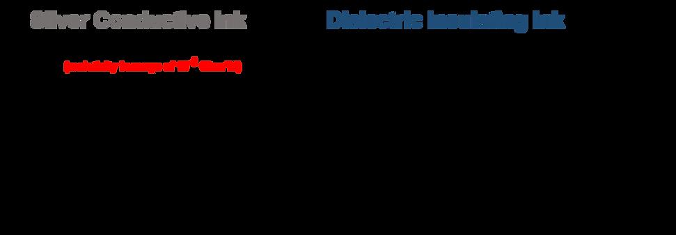ElectroJet Materials.png