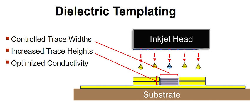 Dielectric Templating 2.1.jpg