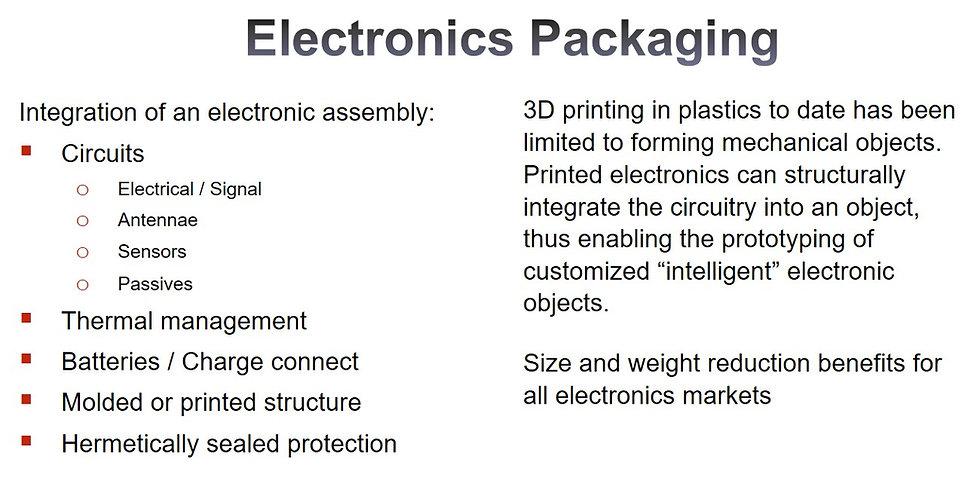Electronics Packaging.jpg