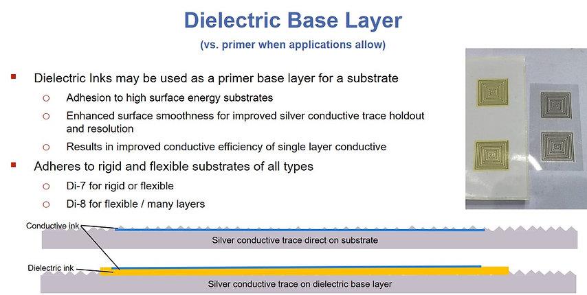 Dielectric1.jpg