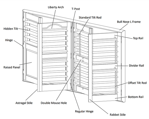 Panel configuration.png